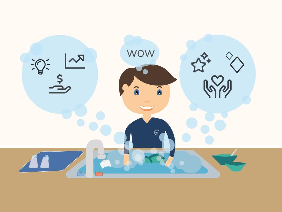 CleanManager giver dig masser af værdier